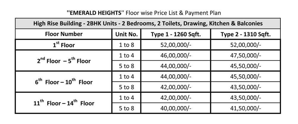 emerald heights price list